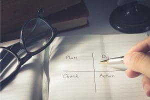 Do Planning in Advance-originnurses.com